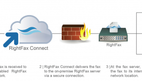 RightFax Connect