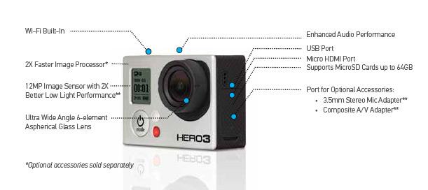 GoPro HD HERO3 | Kieran Lane